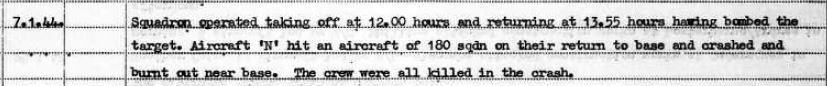 C:\Users\Frank\Pictures\z011 Dunsfold Airfield and crashes and incidents thereon\Pallinghurst House\98 Sqd. 7th Jan 1944 ORB.JPG